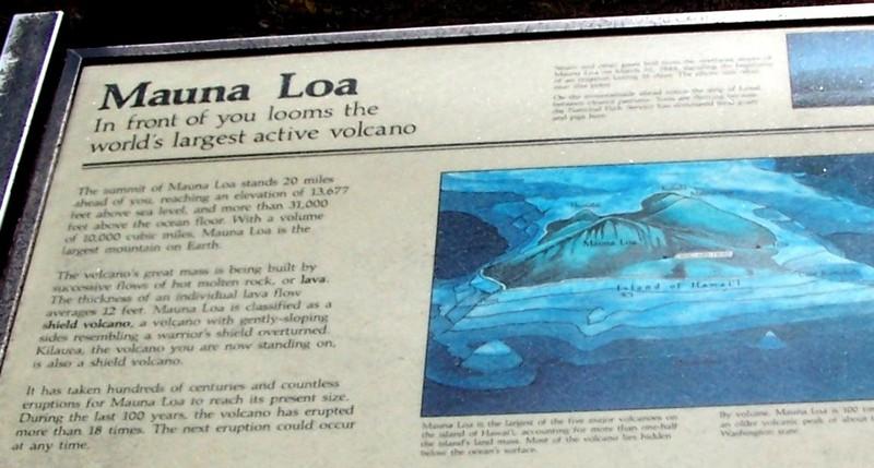Mauna Loa sign