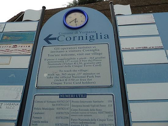 Steps to Corniglia sign