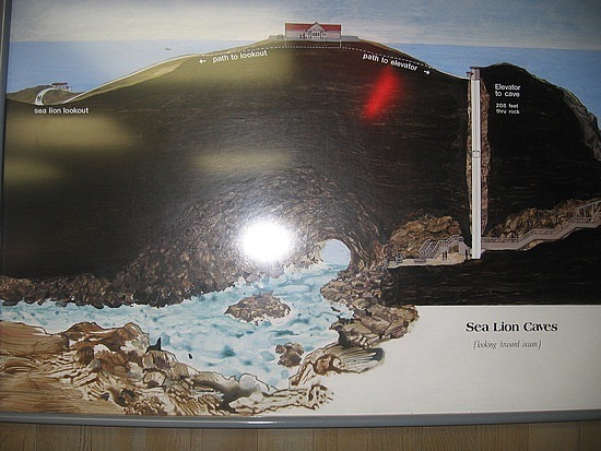Diagram of the cave