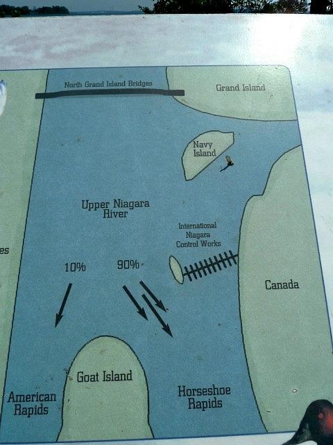 10% oer USA side & 90% oer Horseshoe Falls