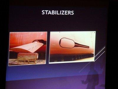 Stabilisatoren