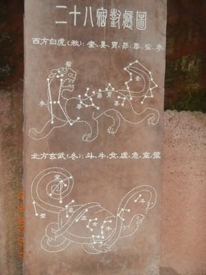 Leshan Giant Buddha, astrology steles