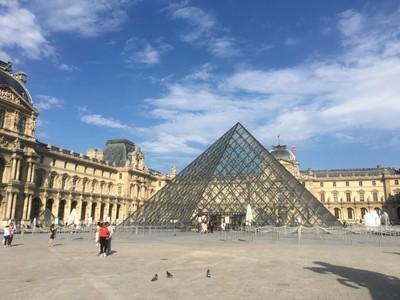 1st Arrondissement, Louvre - Palais Royale