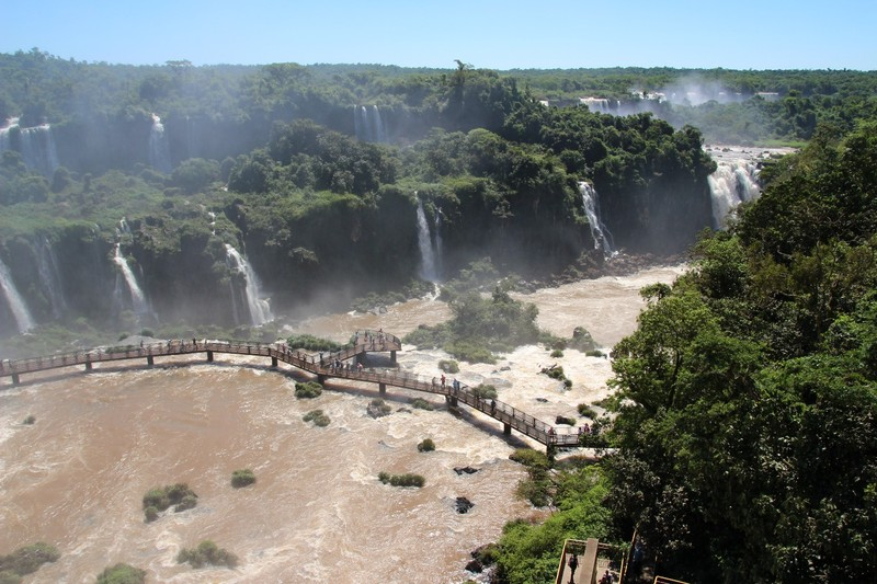 Iguacu Falls (Brazil side) - view of walkway from top