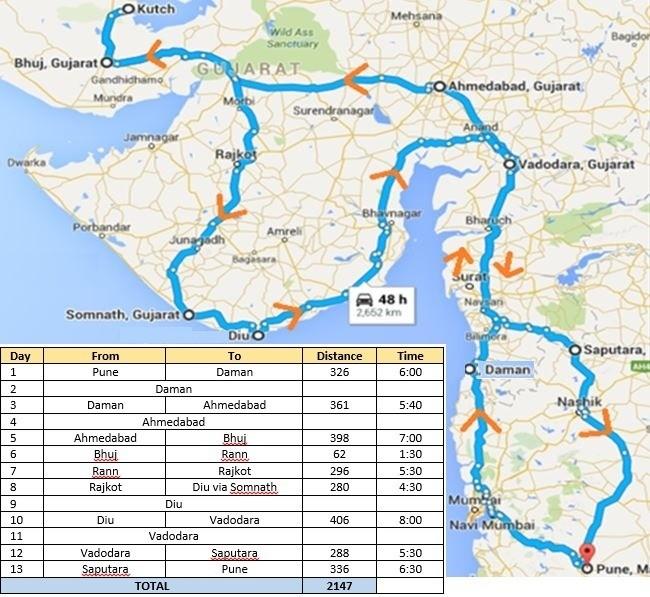 Gujarat Itinerary